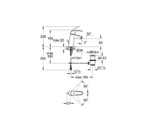 Αναμεικτική Μπαταρία Νιπτήρα EUROSMART GROHE 23322001